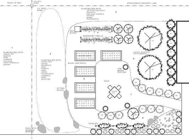 Edible Landscape Plan - Seattle, WA